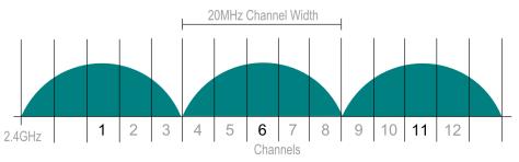 2016-08-04-SW-Graph
