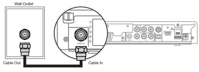 Coax cable connection (click to enlarge)